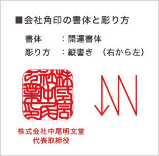会社角印の書体と彫り方